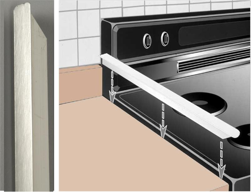 2018 Vance Industries   Solutions For Your Kitchen And Bath, All Rights  Reserved.